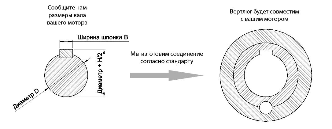 https://ua.burovik.biz/Images/Swivel/Swivel-Bushing-Dimensions-Rus.jpg